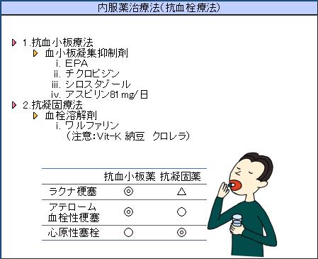 sba_007_08