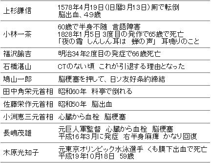 sba_007_09