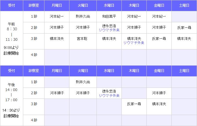 shinryou_naika_20200914